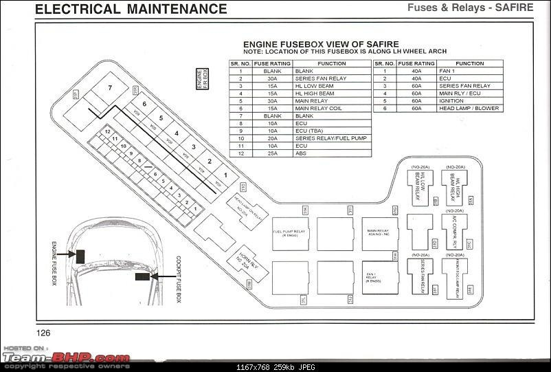tata indica wiring diagram manual with Tata Nano Fuse Box Location on 132492 Tata Indica Vista D90 Official Review 12 Print furthermore Engine Cylinder Head Diagram furthermore Tata Indica Car besides Excalibur Wiring Diagrams in addition Cummins Engine Diagram.