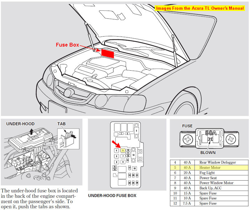 Pic X on 2004 Acura Tl Fuse Box Diagram