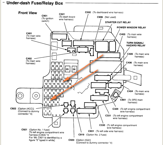 Fuse Box Acura Tl 2002 Wiring Diagram Home