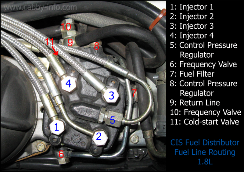 Diagram 1992 Volkswagen Cabriolet Engine Diagram Full Version Hd Quality Engine Diagram Rackdiagrams Rugby Moirans Fr