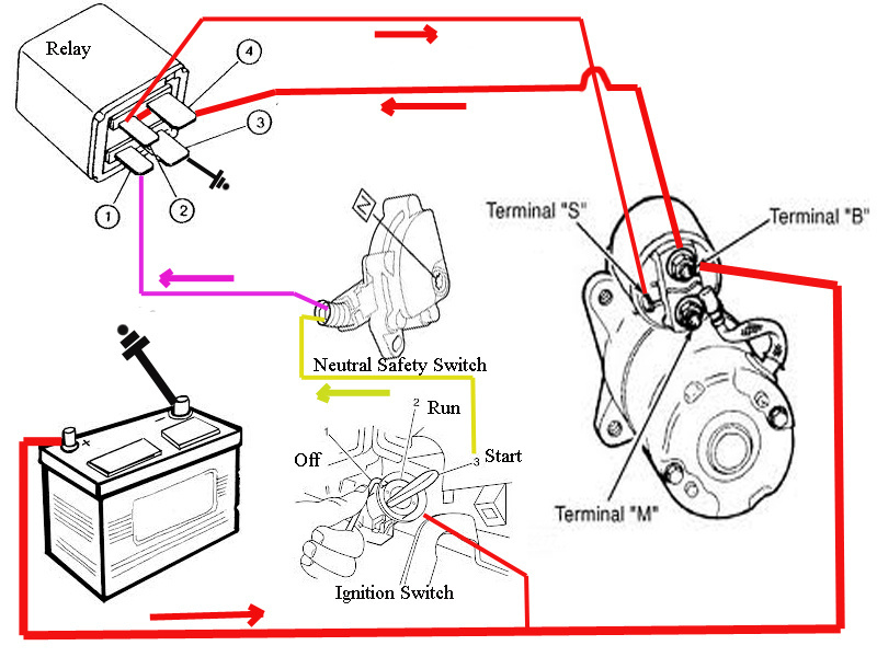 Olds Starter Wiring Diagram on