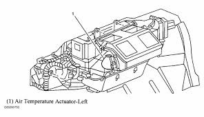 Chevrolet Impala Questions - I wsnt to know where the actual