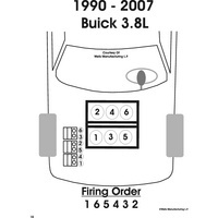 [CSDW_4250]   Buick Park Avenue Questions - my son changed plugs on his 98, in Florida.  Driving home the car would... - CarGurus | 2000 Buick Lesabre Spark Plug Wiring Diagram |  | CarGurus