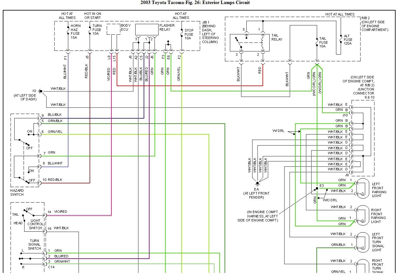2003 toyota tacoma dashboard diagram   36 wiring diagram