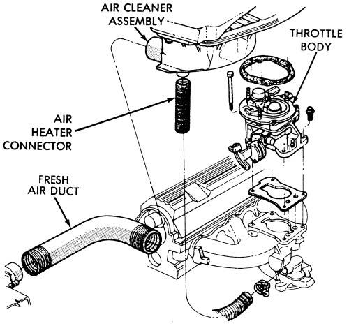 1991 Plymouth Acclaim Engine Diagram