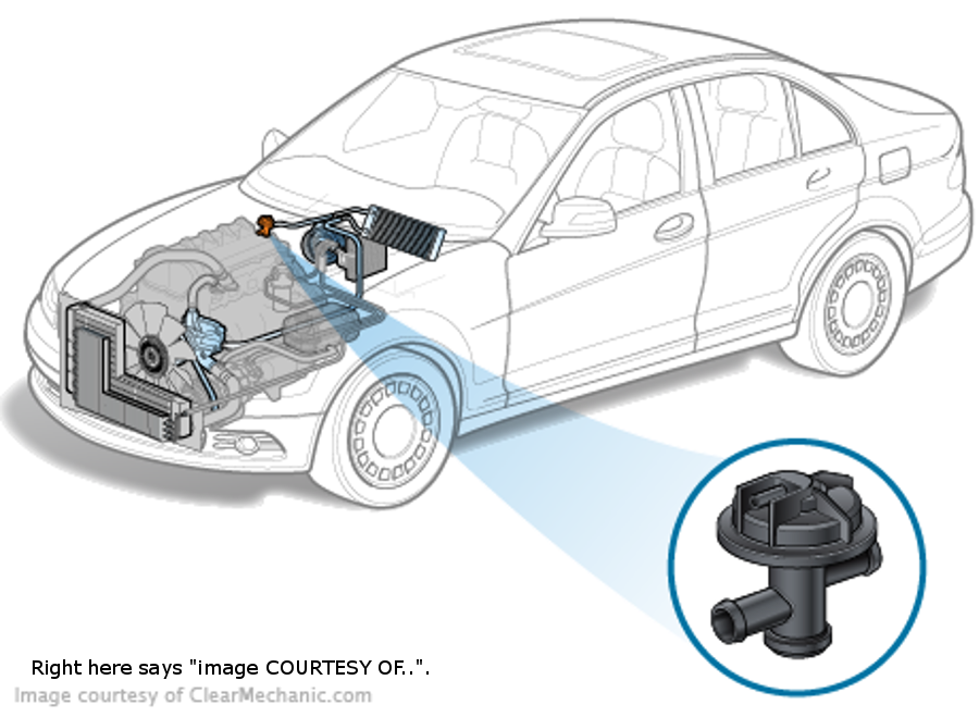 Toyota Corolla Questions Where Is The Heater Valve