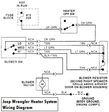 Jeep Wrangler Questions - 1997 Jeep Heater - CarGurus