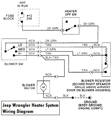 collection 95 wrangler wiring diagram heater pictures wire wrangler wiring diagram on jeep wrangler stereo wiring diagram colors wrangler wiring diagram on jeep wrangler stereo wiring diagram colors