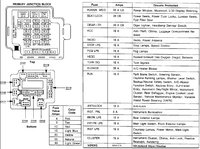2002 ford thunderbird fuse diagram ford thunderbird questions - fuse box diagram for a 89 ...