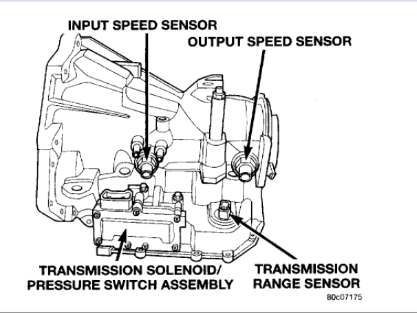 Cluster removal moreover Dipstick Location 2007 Gmc Canyon likewise Chevrolet Aveo5 2010 Engine Block Diagrams 61409 likewise Honda Legend 3 2 1993 Specs And Images moreover 81 Chevy Fuse Box Diagram. on 2000 chevy impala transmission diagram