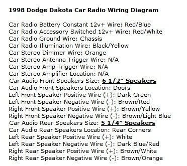1999 Dodge Pick Up Stereo Wiring Diagram - DIY Wiring Diagrams • on