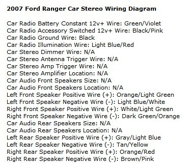 2007 ford ranger radio wiring diagram ford ranger questions i have a 2007 ford ranger and i got a  i have a 2007 ford ranger and i got a