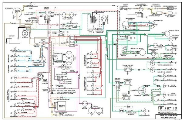 mgb wiring diagram wiring diagrams data Kenworth T600 Fuse Box Diagram mgb wiring diagram