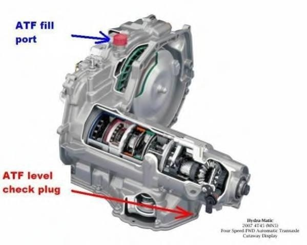 chevrolet hhr questions - fluid level plug
