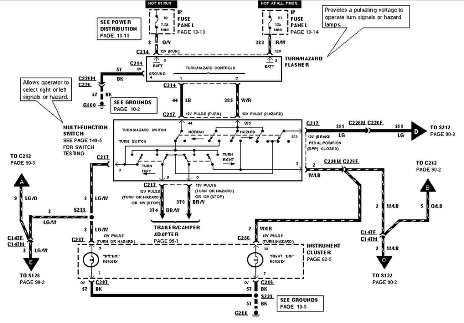 Explorer Fuse Relay Diagram On Motorcycle Cdi Ignition Wiring Diagram