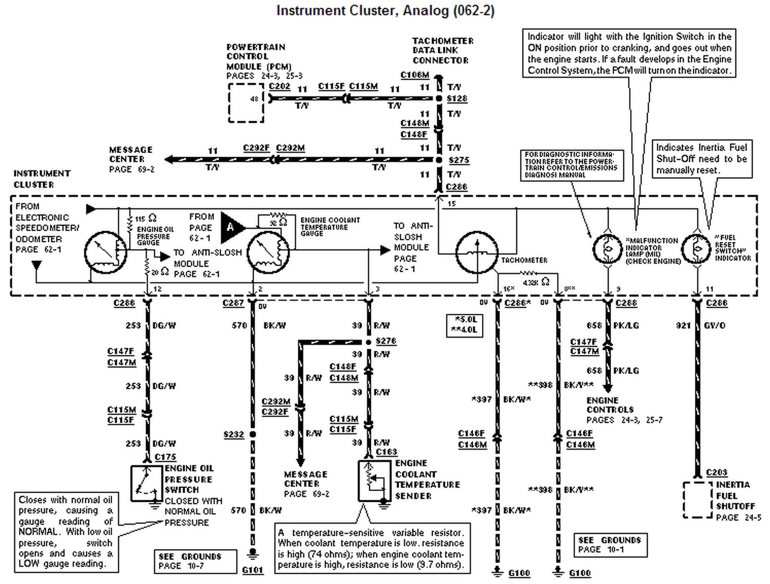 2001 F150 Wiring Diagram Mileage Indicator - Wiring Diagram •