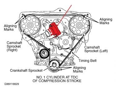Discussion C2786 ds637403 on toyota camry timing belt diagram