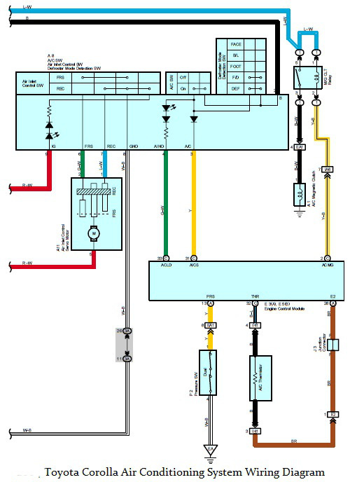Toyota Hilux Air Conditioner Wiring Diagram - Auto Electrical Wiring ...