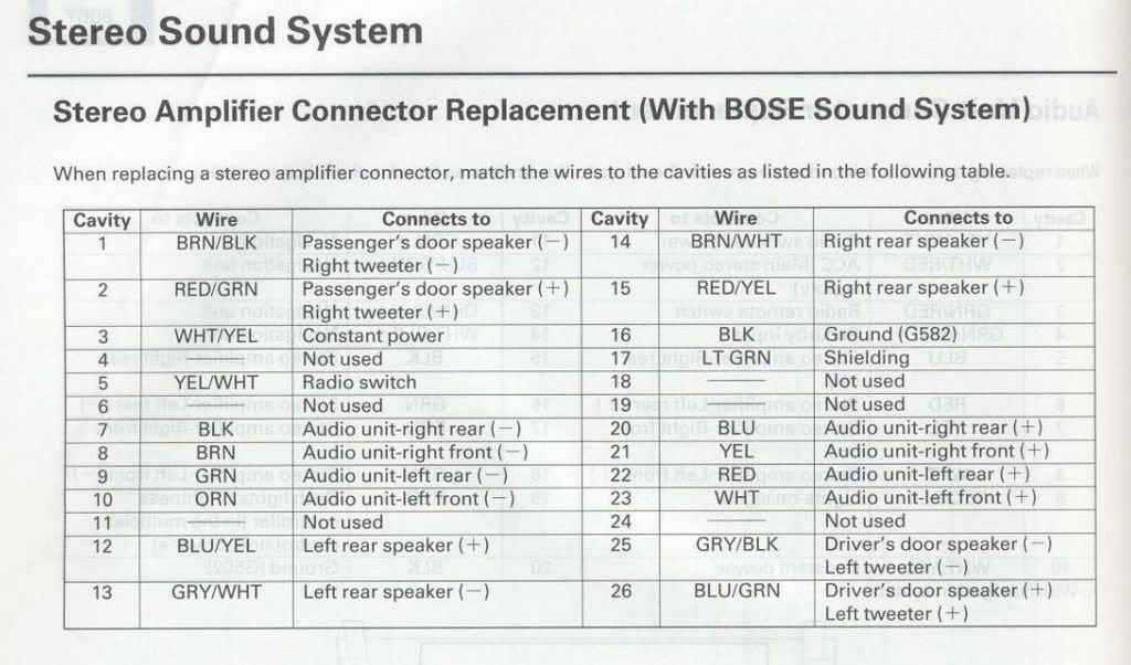 Rsx Fuse Box Diagram - Trusted Wiring Diagram