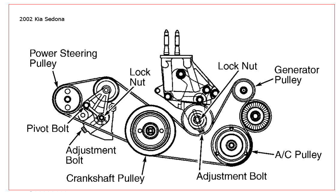 Discussion T7351 ds641991 on 2004 kia sorento drive belts