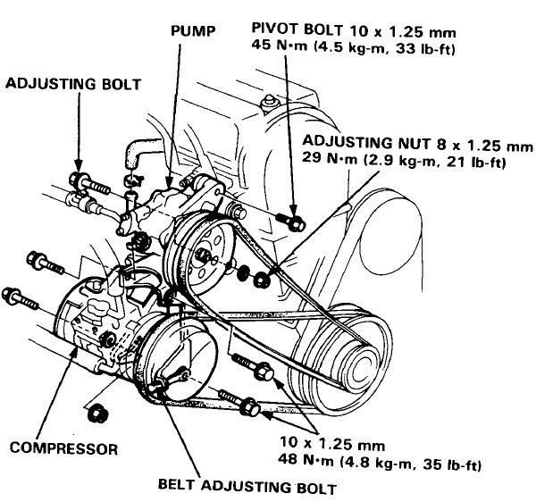 Discussion T22851 ds642111 on 2003 honda civic belt diagram
