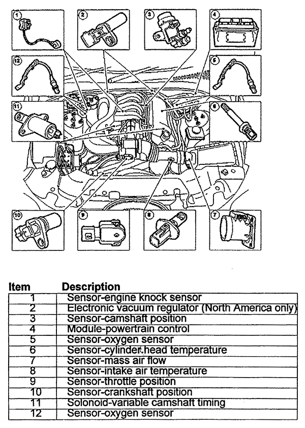 aj engine diagram jaguar schematic electronic  u2022 wiring