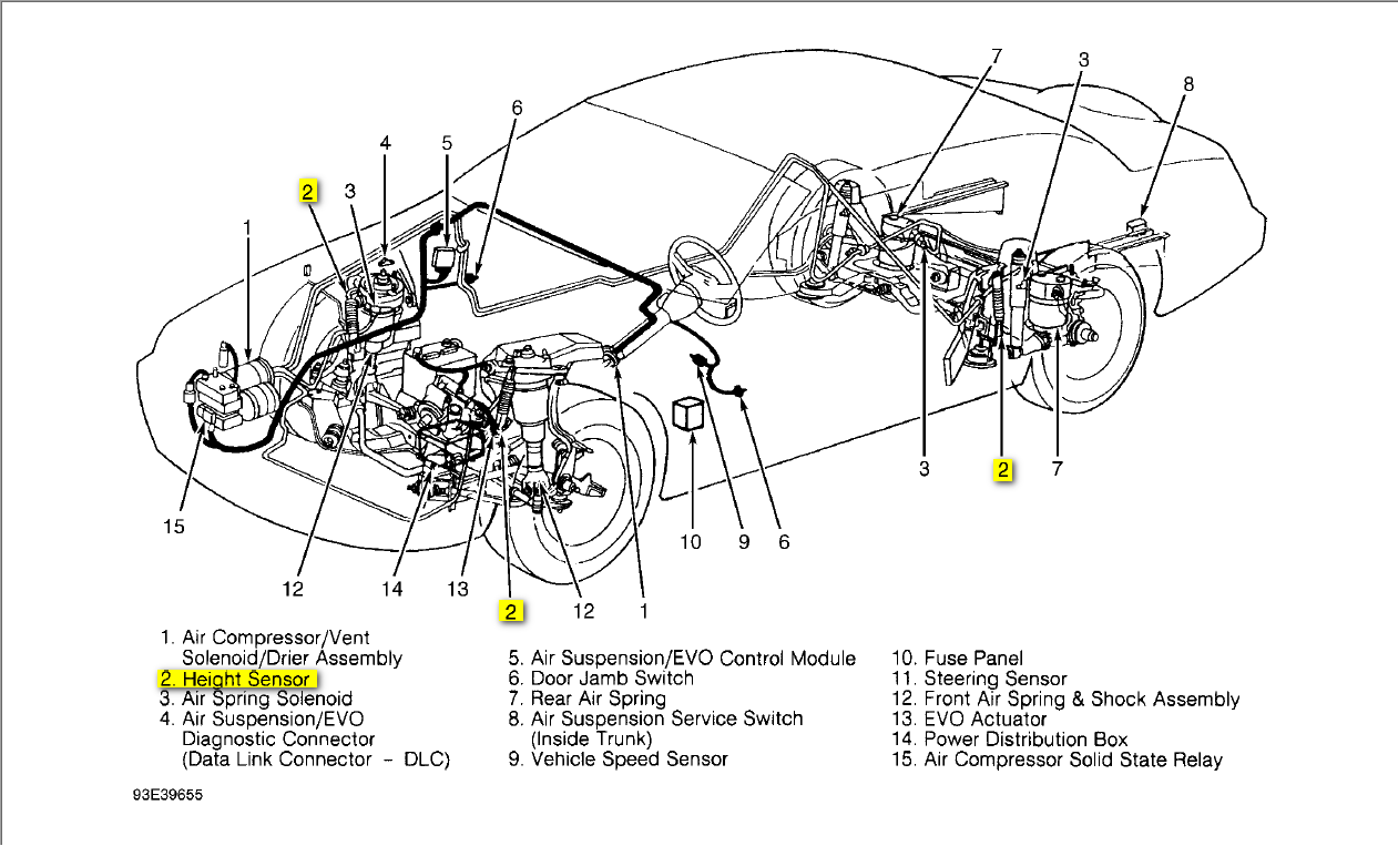 Lincoln Mark Viii Engine Diagram Evo 8 Wiring Diagrams Morgan