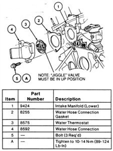 ford thermostat diagram online wiring diagramford taurus questions i need the exact location of the thermostat