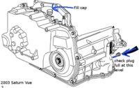 2007 saturn vue manual transmission fluid