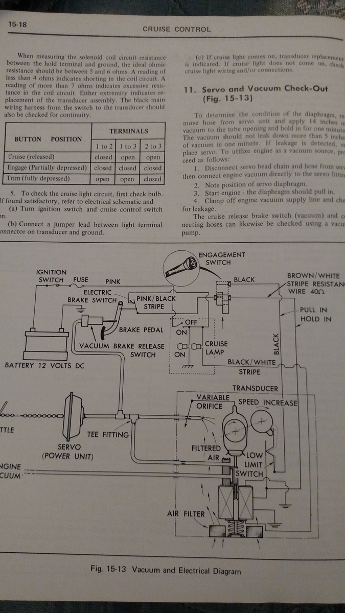 You'll still want to get the Shop Manual for your car but hopefully this  will point you in the right direction. HTH. - Jim