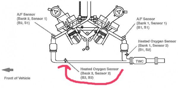 saturn l300 oxygen sensor location