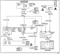 vortec wiring diagram chevrolet c k 1500 questions where is timing bypass on  chevrolet c k 1500 questions where is timing bypass on
