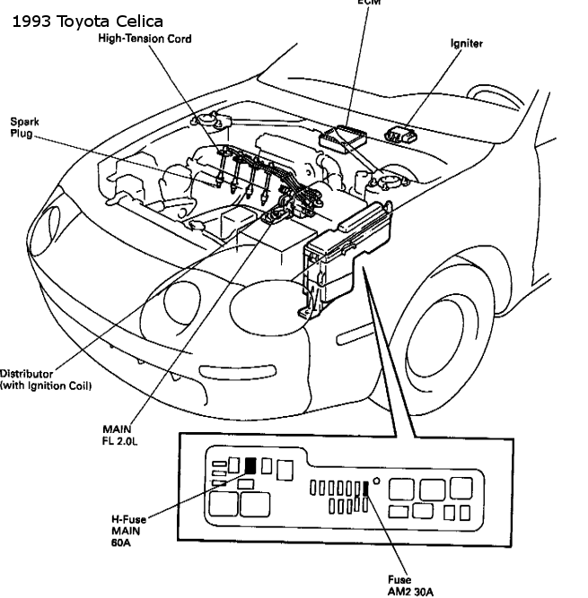 toyota celica questions - where is the engine fuse located on 1993 toyota celica gt