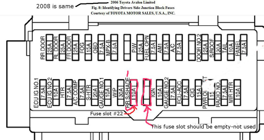 2005 Toyota Sequoia Fuse Diagram Wiring Onlinerh155lightandzaunde: 2007 Toyota 4runner Wiring Diagram At Cicentre.net