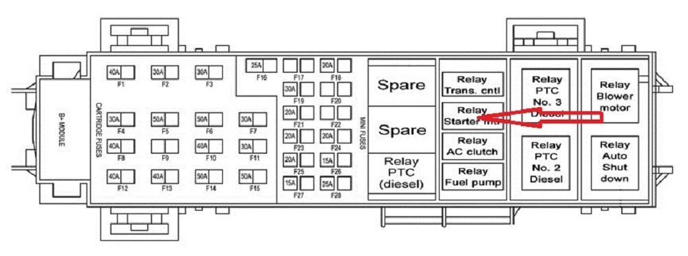 pic 5302575479437891852 1600x1200 jeep patriot questions where is starter relay location on 2007 2008 jeep patriot fuse box diagram at fashall.co