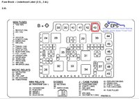 fuse box 2006 saturn ion wiring diagram services u2022 rh zigorat co fuse box diagram for 2006 saturn ion