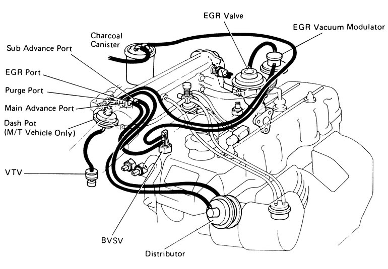 1987 toyota 22r vacuum diagram with Discussion T17953 Ds657356 on P 0900c1528007c9f4 moreover 23736 What Causes High Idle moreover P 0900c1528004d572 furthermore 1078213 Toyota 22r Carburetor Lots Pictures also Watch.