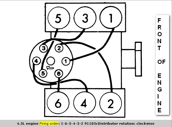 Engine Diagram For 2011 Chevy Traverse also Discussion T50755 ds657493 furthermore 3 3 Liter V6 Chrysler Firing Order further P 0996b43f81acfdc6 moreover Nissan Pickup 4 Cylinder Engine Diagram. on 4 3 v6 firing order diagram
