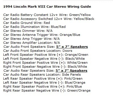 1997 lincoln town car radio wiring diagram free download custom rh littlewaves co