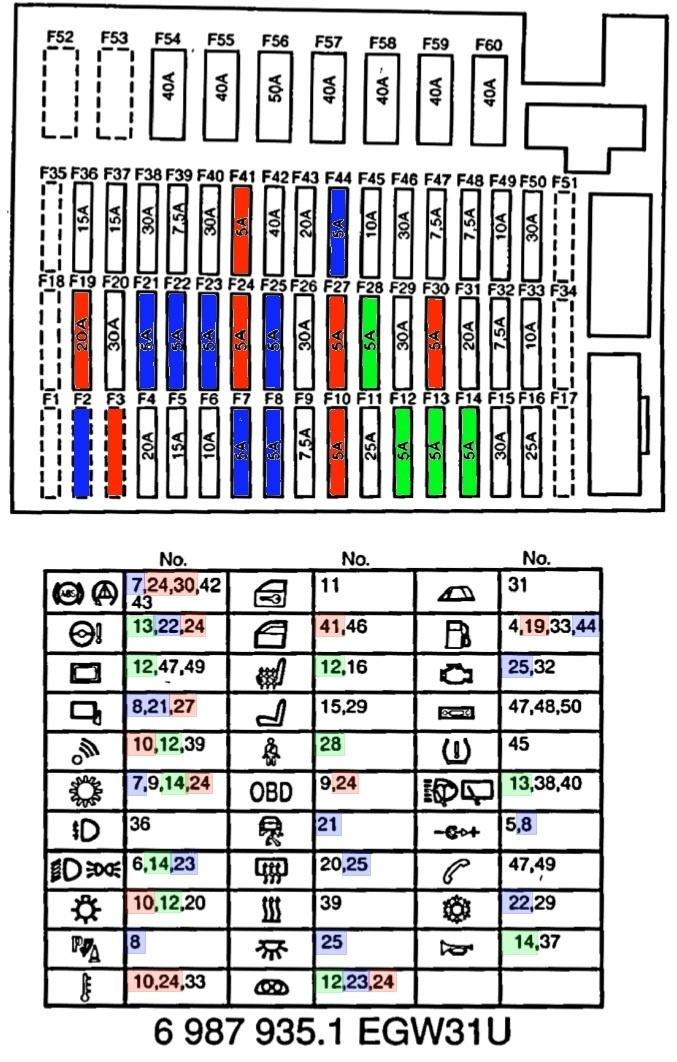 Diagram 2002 Bmw 525i Fuse Diagram Full Version Hd Quality Fuse Diagram Ritualdiagrams Politopendays It