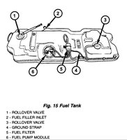 Discussion T4116 ds659660 on caravan gas tank