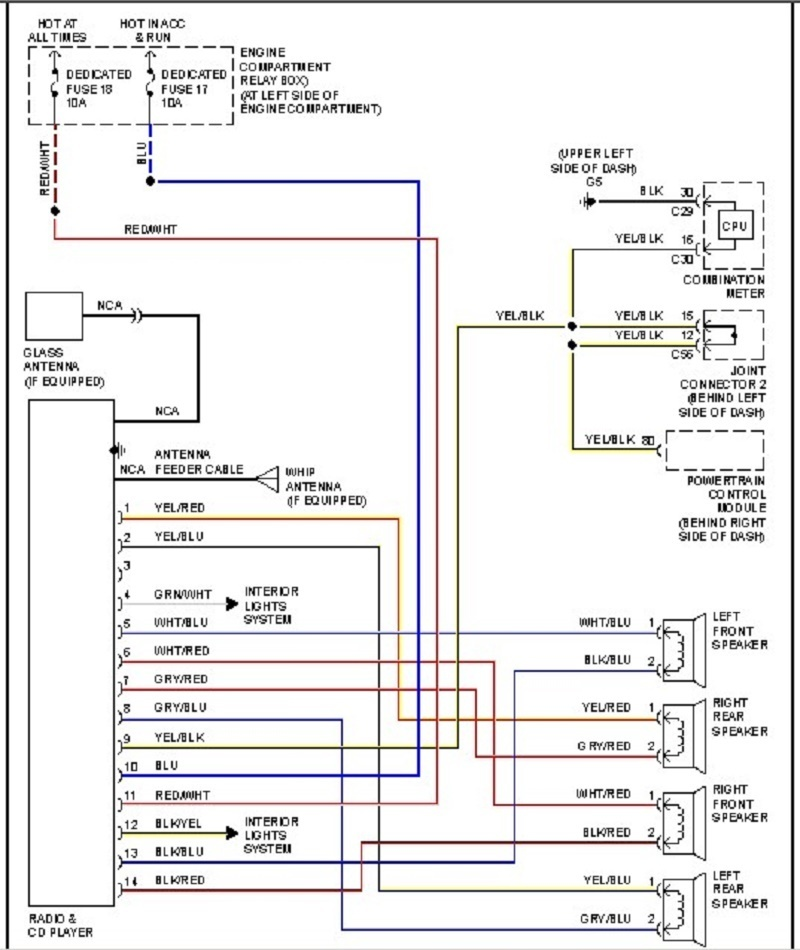 radio wire diagram 2003 mitsubishi eclipse gs diy wiring diagrams u2022 rh aviomar co 1998 Mitsubishi Eclipse Engine Diagram 1998 Mitsubishi Eclipse Starter Diagram