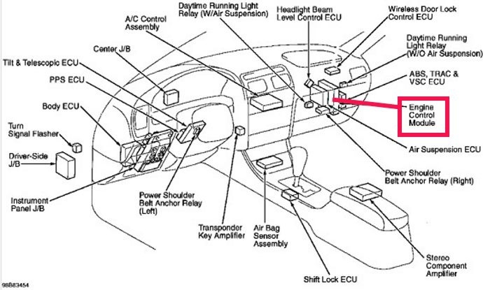 lexus fuse diagram with Lexus Gs300 Fuse Box on Chevy Tbi Vacuum Line Diagram furthermore 239048 Is350 Throttle Body likewise Wiring Diagram For A 2002 Honda Civic Free Download besides 775610 A C Relay In 2001 California Gs300 in addition T11470453 2007 mazda 5 oxygen sensor bank one.