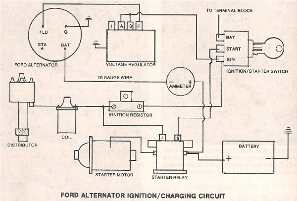 66 ford 302 starter coil wiring wiring diagram ford 1g alternator wiring diagram 66 ford 302 starter coil wiring