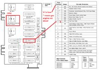 ford e 150 questions fuse panel diagram cargurus. Black Bedroom Furniture Sets. Home Design Ideas
