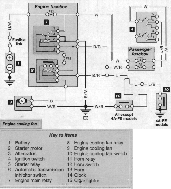 2000 toyota corolla engine diagram toyota corolla questions my engine fan turns on when i turn the  toyota corolla questions my engine