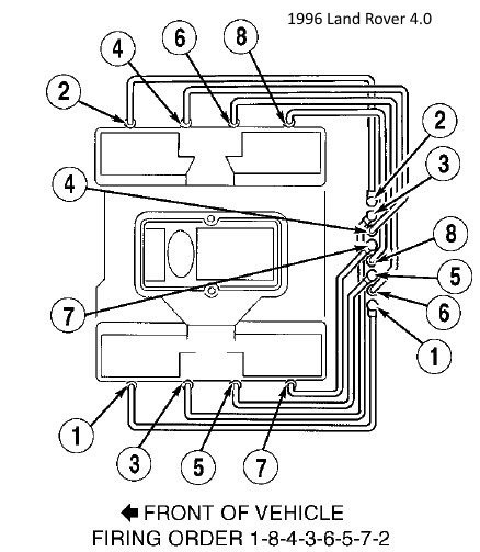plug wire diagram land rover discovery questions looking fo spark plug wire 2 answers