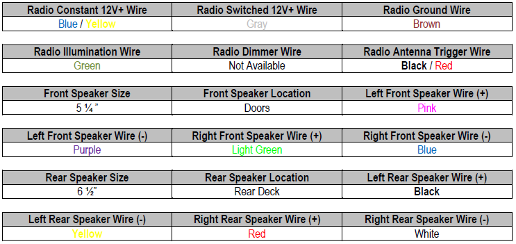 1997 toyota corolla stereo wiring diagram toyota corolla questions what are color codes for stereo wires  what are color codes for stereo wires