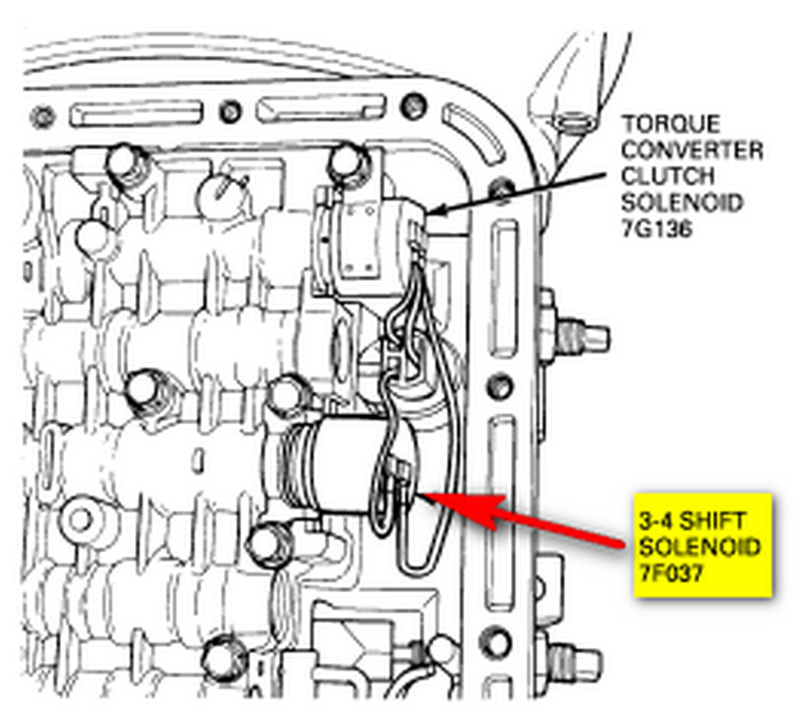 ford explorer questions - 96 explorer transmission