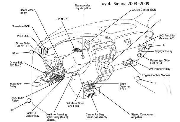 2003 toyota tacoma dashboard diagram